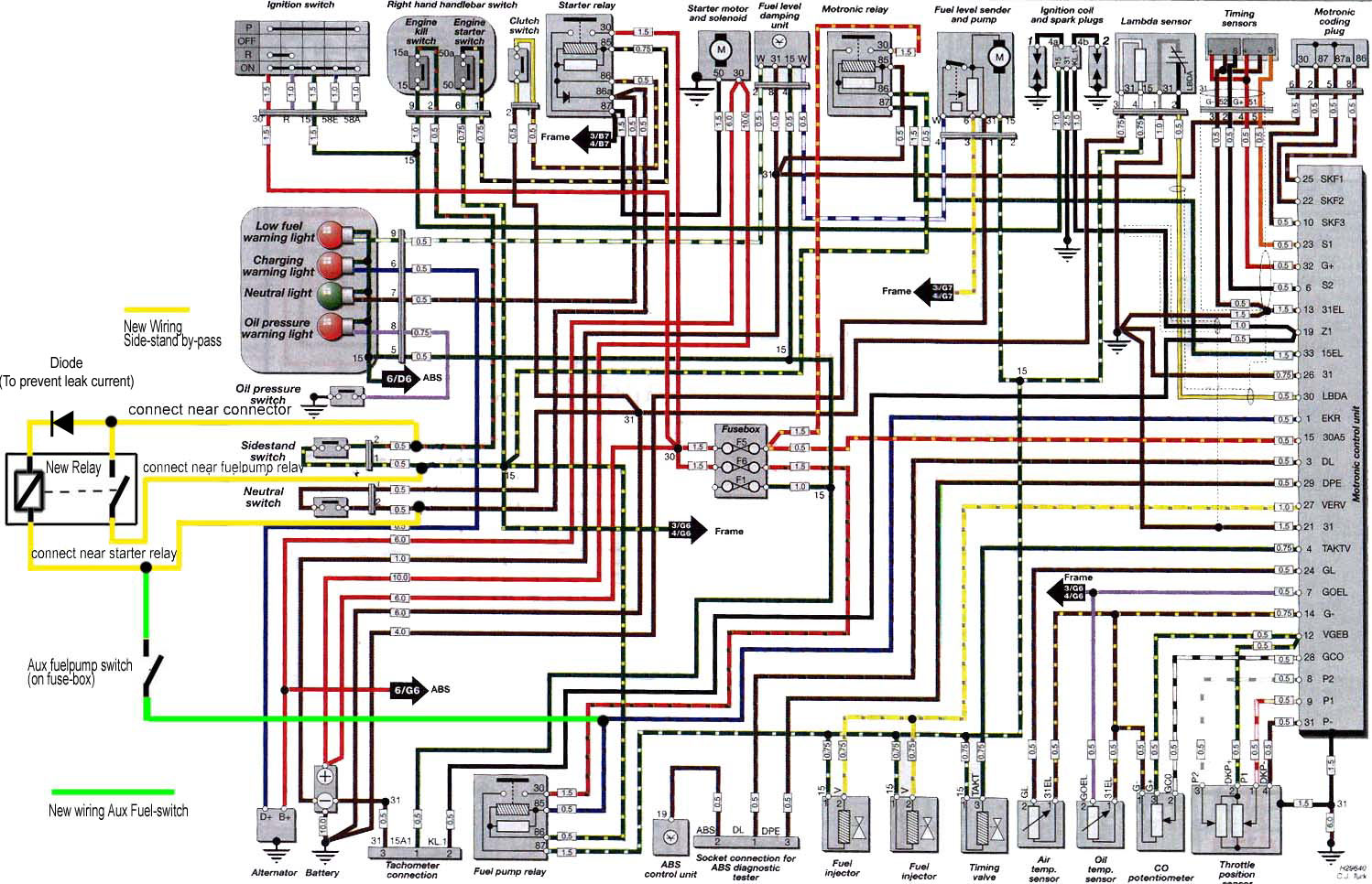 2004 Infiniti G35 Fuse Box Wiring Library Ipdm Diagram R1150r Tech Info Bmw R1150rt